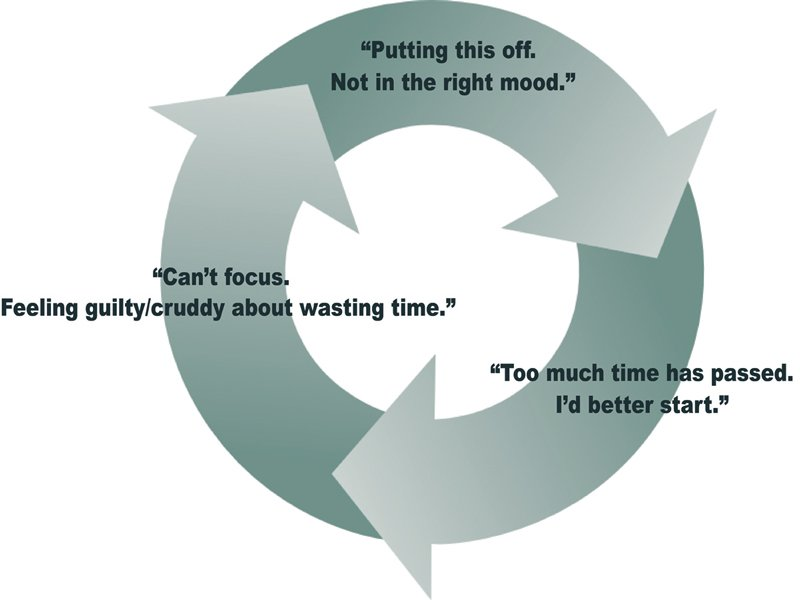 11-ways-to-beat-procrastination-in-article-1