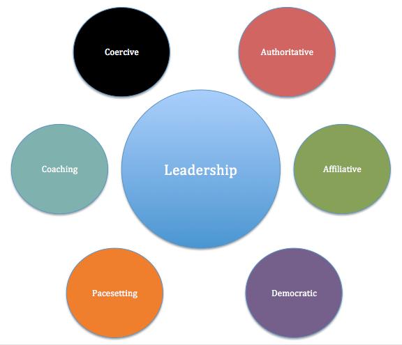 six_leadership_styles